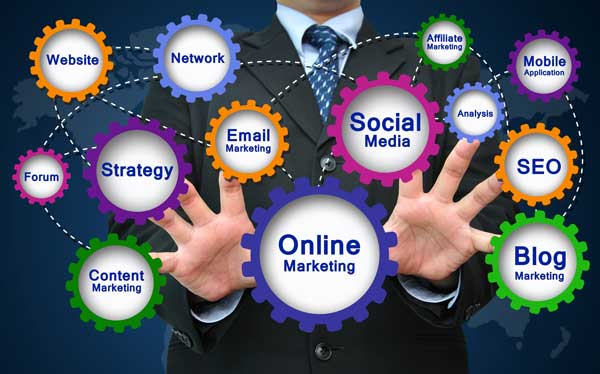 Website Marketing Systems